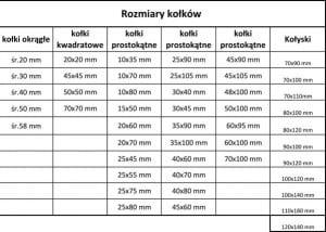 tabela z rozmiarami kołków stempli drewnianych